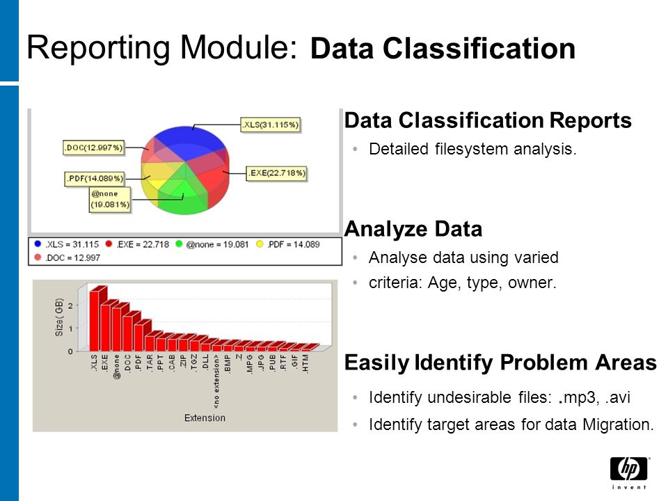 Data Classification Reports Detailed filesystem analysis. Analyze Data Analyse data using varied criteria: Age, type, owner. Easily Identify Problem A