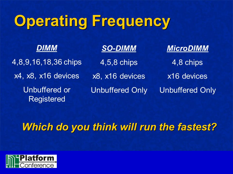 Operating Frequency DIMM 4,8,9,16,18,36 chips x4, x8, x16 devices Unbuffered or Registered SO-DIMM 4,5,8 chips x8, x16 devices Unbuffered Only MicroDI