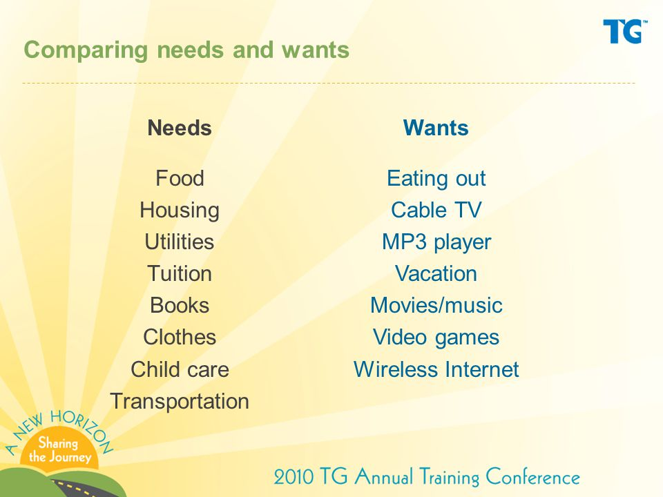 Comparing needs and wants Needs Food Housing Utilities Tuition Books Clothes Child care Transportation Wants Eating out Cable TV MP3 player Vacation Movies/music Video games Wireless Internet