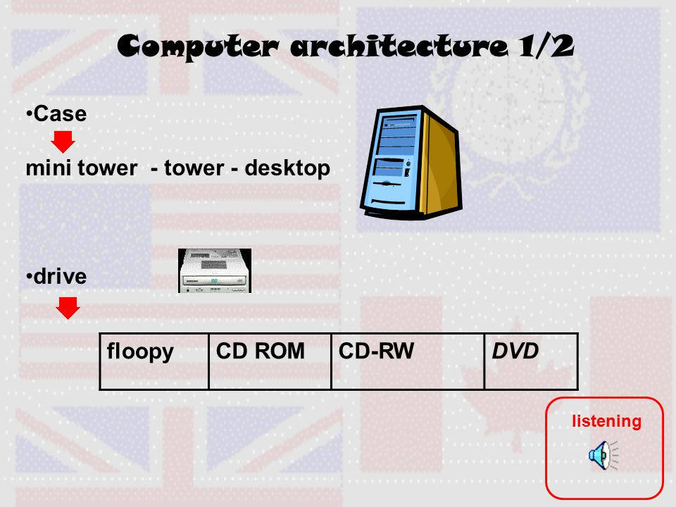 Computer architecture 1/2 Case mini tower - tower - desktop drive floopyCD ROMCD-RWDVD listening
