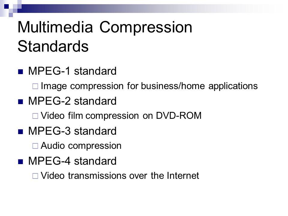 Multimedia Compression Standards MPEG-1 standard  Image compression for business/home applications MPEG-2 standard  Video film compression on DVD-ROM MPEG-3 standard  Audio compression MPEG-4 standard  Video transmissions over the Internet
