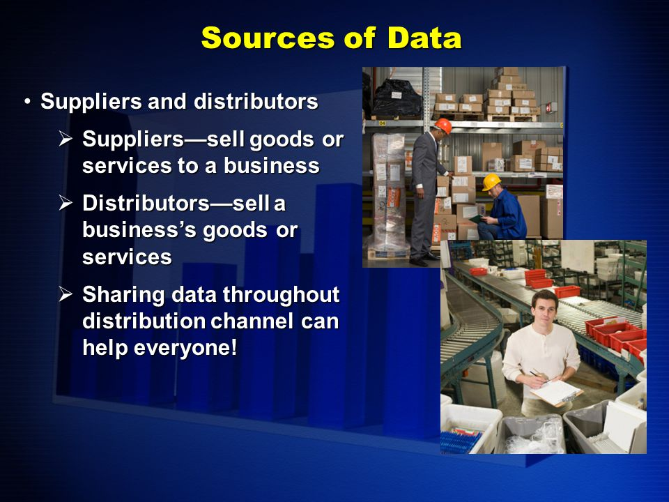 Sources of Data Competitors:Competitors:  Public financial records  Current product offerings  Promotional campaigns Mega Corp Giant Corp