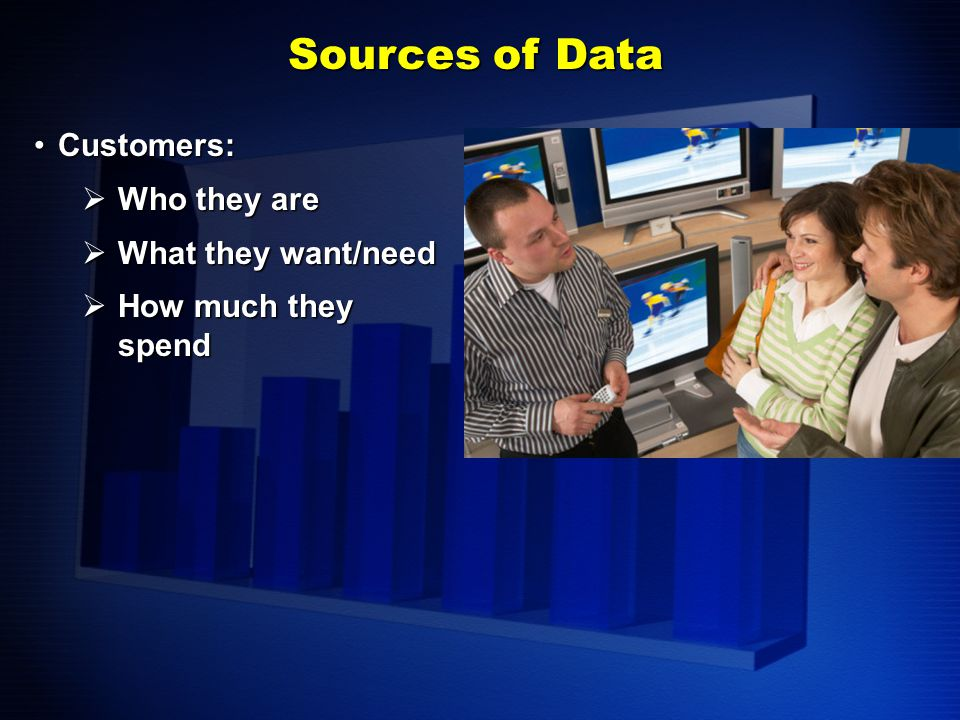 Sources of Data Salespeople:Salespeople:  What products are selling  How sales stack up to budgets and goals