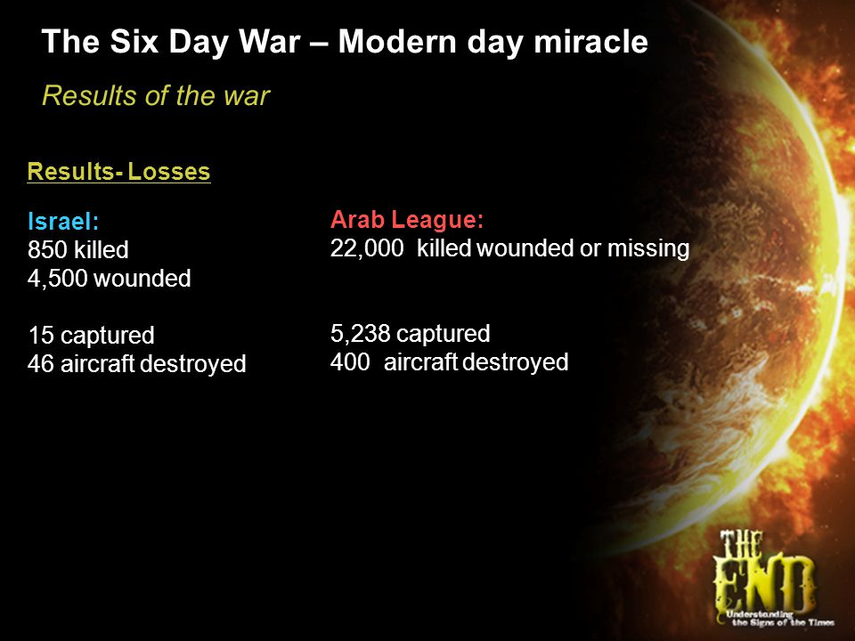 The Six Day War – Modern day miracle Results of the war Results- Losses Arab League: 22,000 killed wounded or missing 5,238 captured 400 aircraft dest