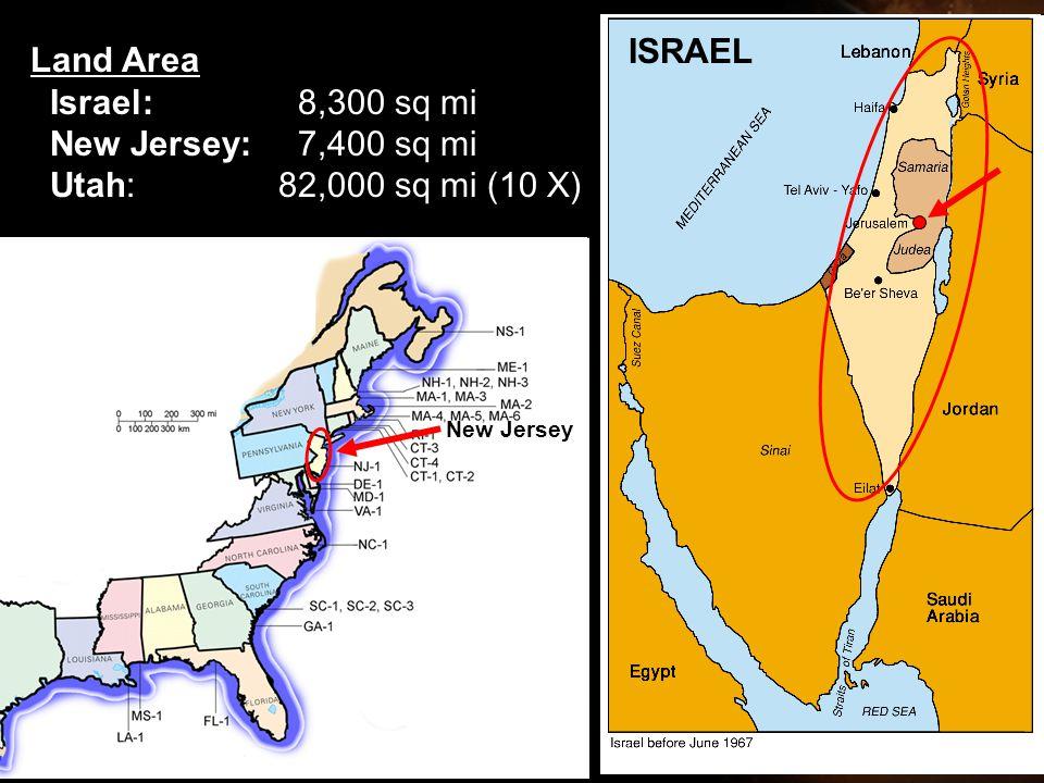 Land Area Israel: 8,300 sq mi New Jersey: 7,400 sq mi Utah:82,000 sq mi (10 X) ISRAEL New Jersey