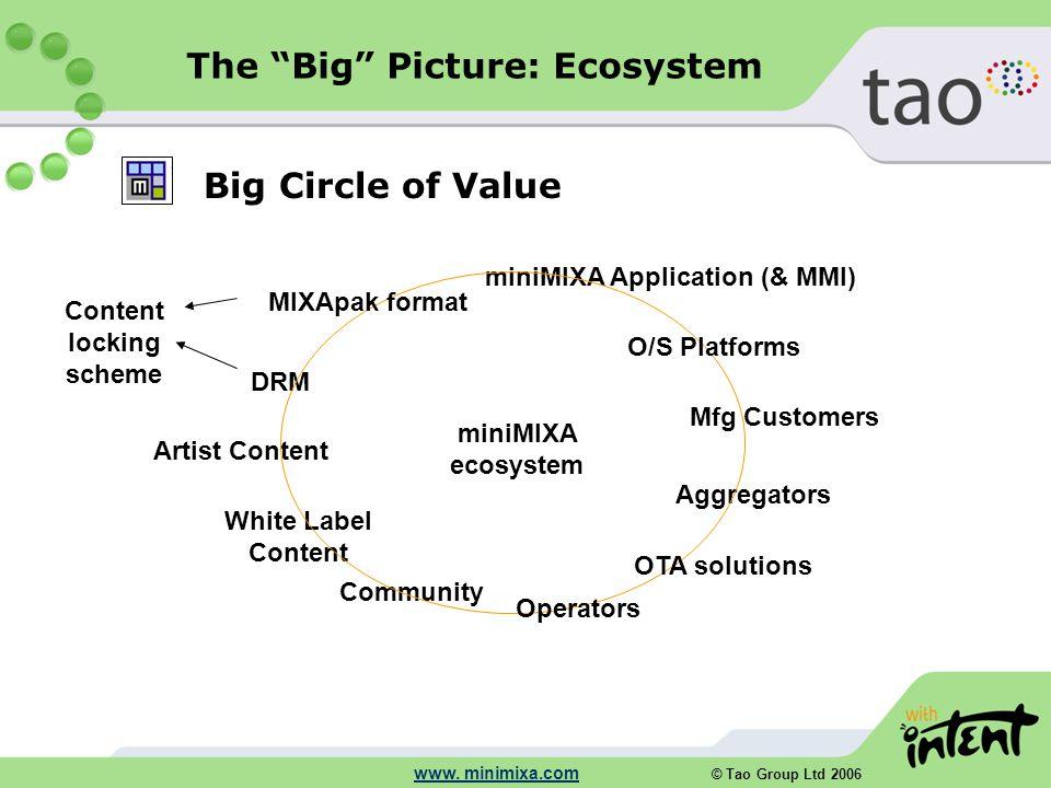 """© Tao Group Ltd 2006 www. minimixa.com Big Circle of Value The """"Big"""" Picture: Ecosystem miniMIXA ecosystem miniMIXA Application (& MMI) DRM Aggregator"""