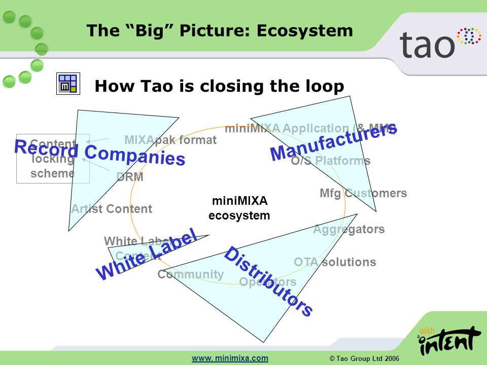 © Tao Group Ltd 2006 www.