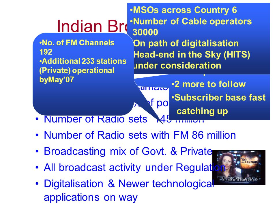 Indian Broadcast Industry Television Reach 112 million homes Cable & Satellite Homes 68 million homes DTH Subscribers estimated at 5 million Radio rea