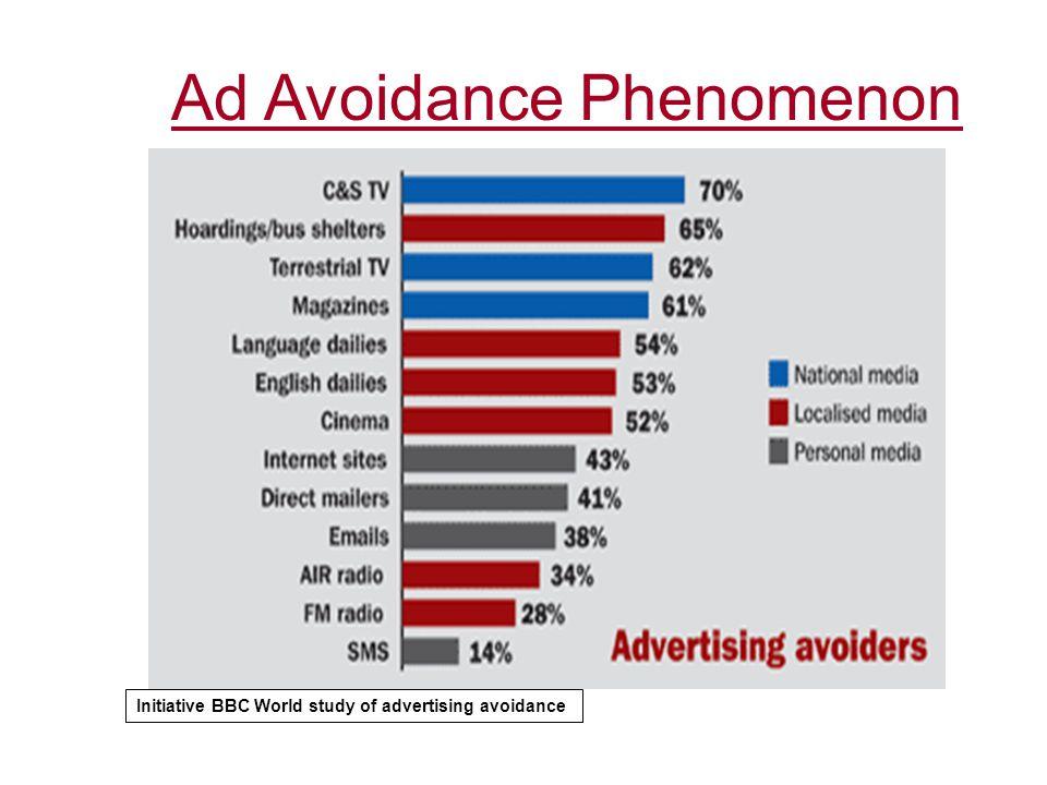 Ad Avoidance Phenomenon Initiative BBC World study of advertising avoidance