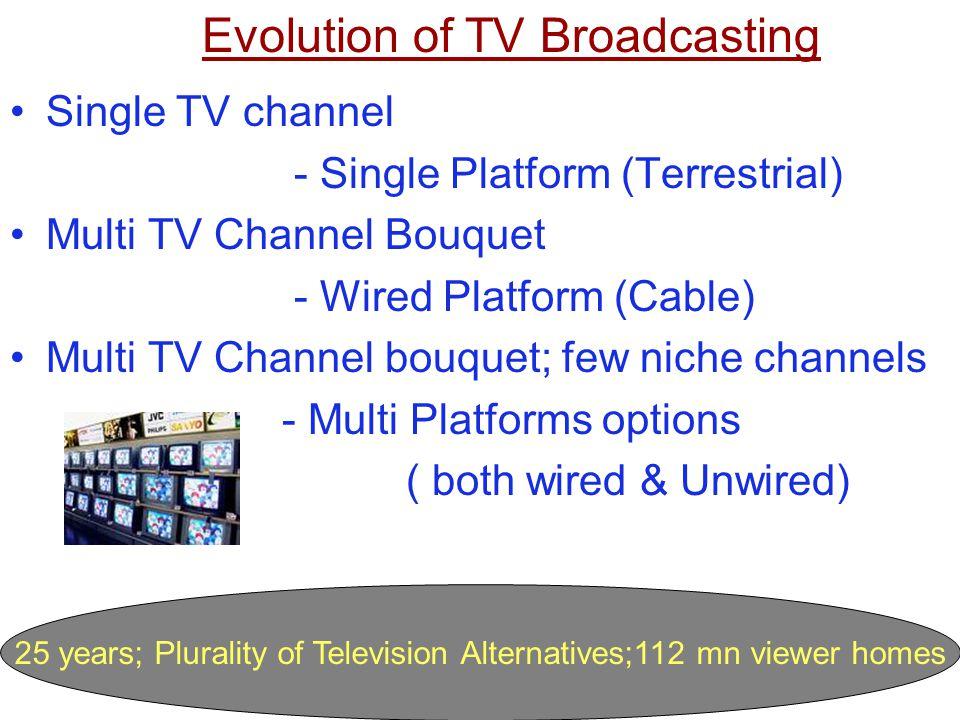 Single TV channel - Single Platform (Terrestrial) Multi TV Channel Bouquet - Wired Platform (Cable) Multi TV Channel bouquet; few niche channels - Mul