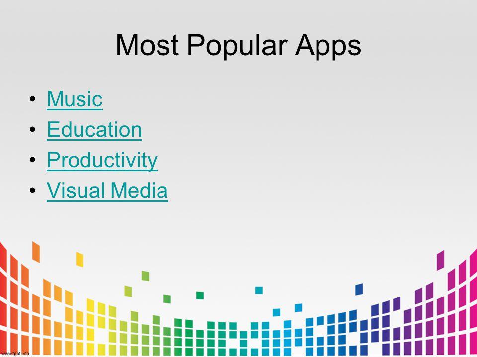 Most Popular Apps Music Education Productivity Visual Media
