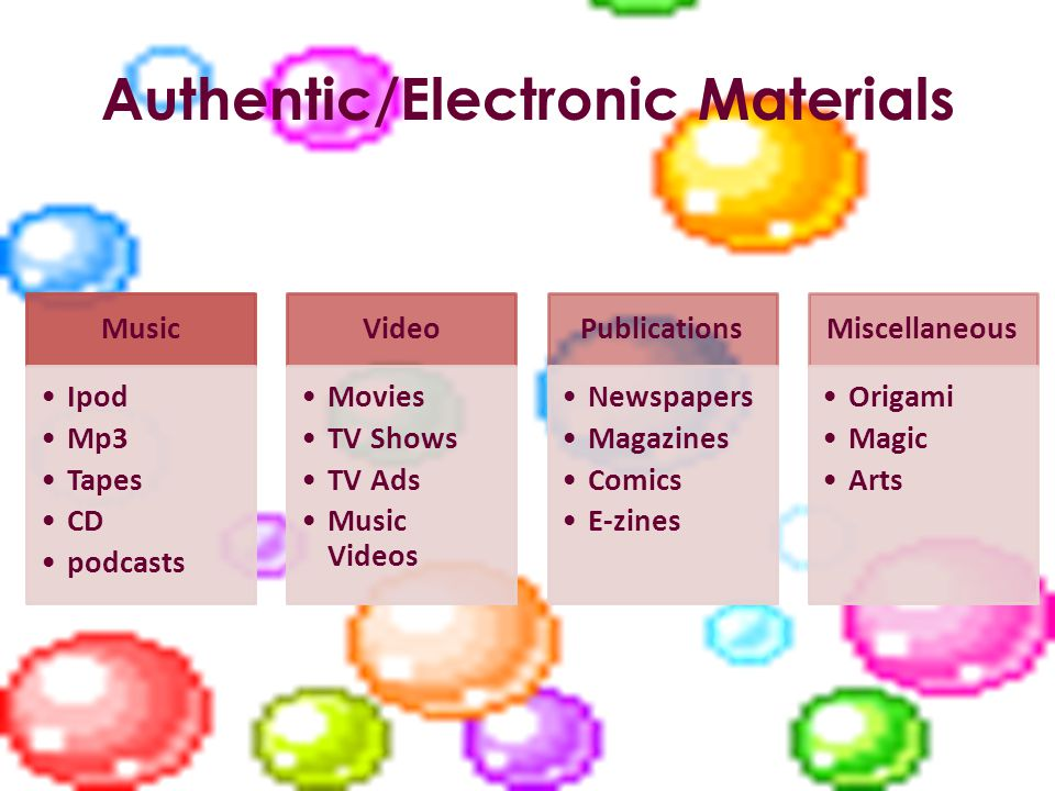 Authentic/Electronic Materials Music Ipod Mp3 Tapes CD podcasts Video Movies TV Shows TV Ads Music Videos Publications Newspapers Magazines Comics E-zines Miscellaneous Origami Magic Arts