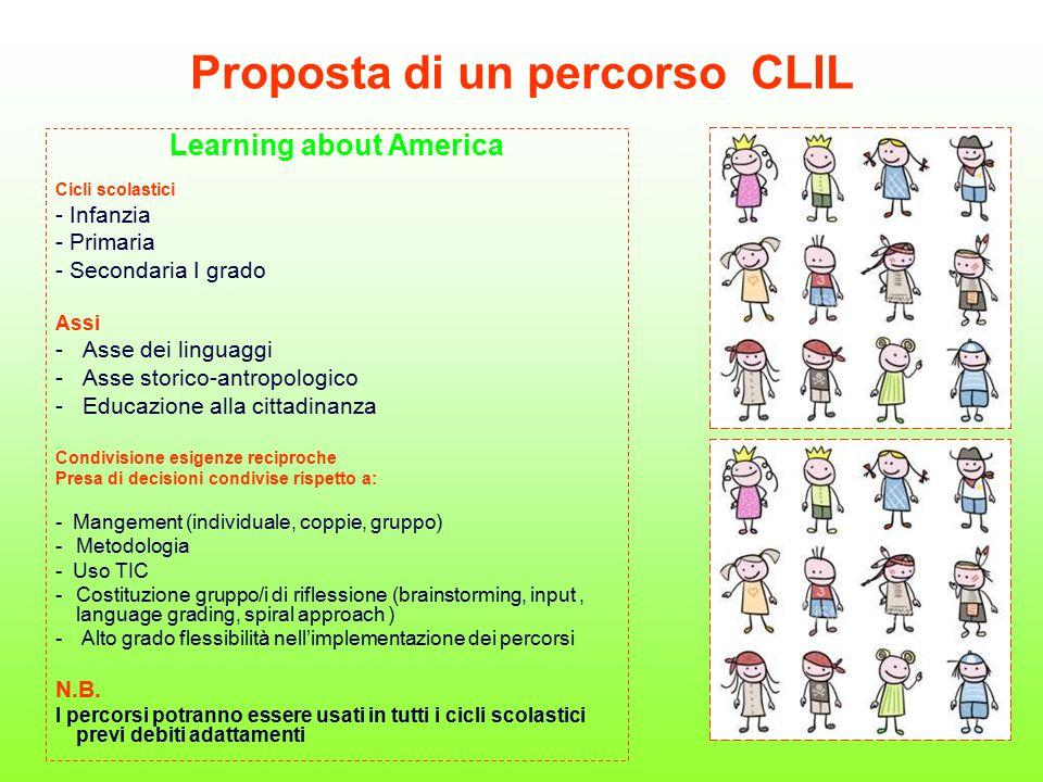 Proposta di un percorso CLIL Learning about America Cicli scolastici - Infanzia - Primaria - Secondaria I grado Assi - Asse dei linguaggi - Asse storico-antropologico - Educazione alla cittadinanza Condivisione esigenze reciproche Presa di decisioni condivise rispetto a: - Mangement (individuale, coppie, gruppo) -Metodologia - Uso TIC -Costituzione gruppo/i di riflessione (brainstorming, input, language grading, spiral approach ) - Alto grado flessibilità nell'implementazione dei percorsi N.B.