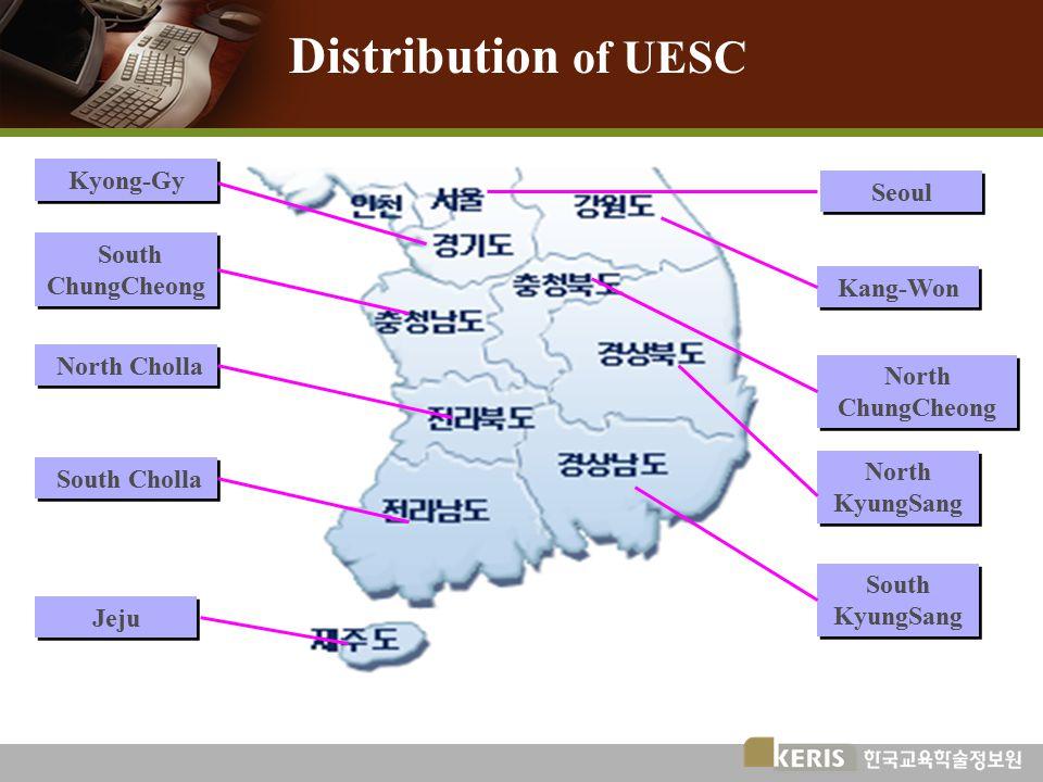 Kyong-Gy South ChungCheong North Cholla South Cholla Jeju Seoul Kang-Won North ChungCheong North KyungSang South KyungSang Distribution of UESC