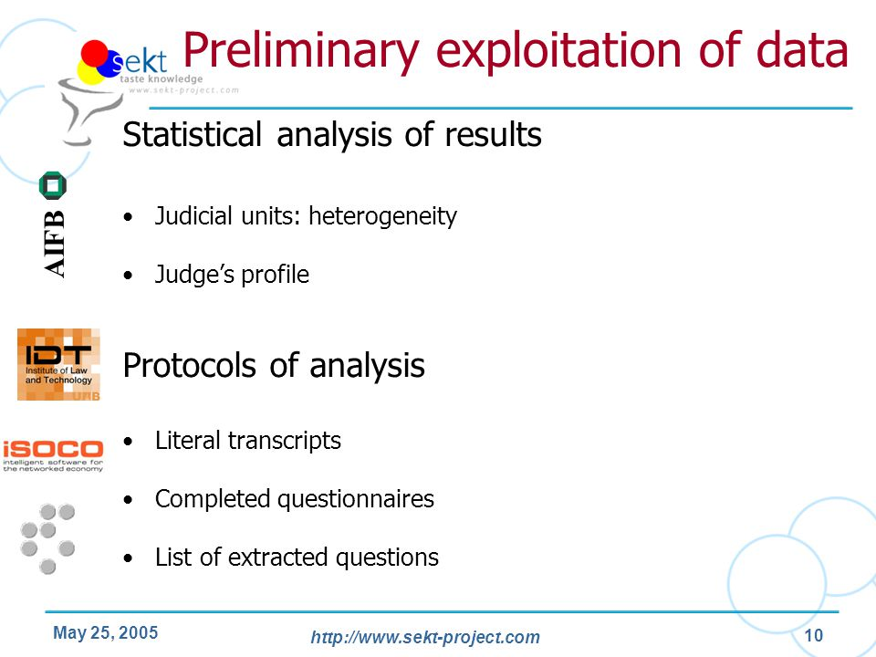 http://www.sekt-project.com AIFB May 25, 2005 10 Statistical analysis of results Judicial units: heterogeneity Judge's profile Protocols of analysis L