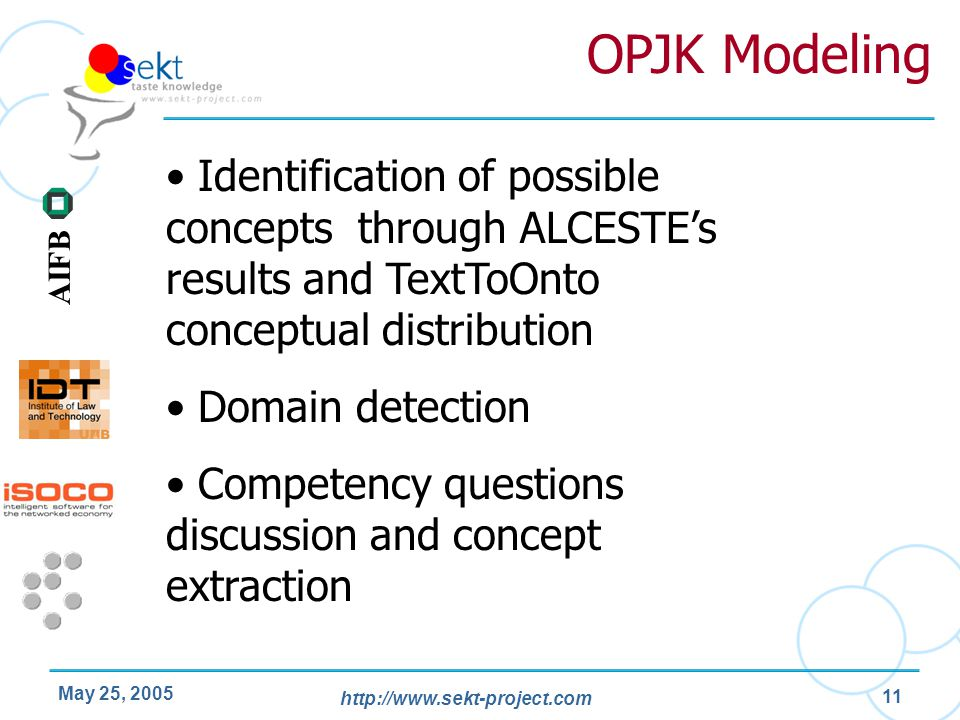 http://www.sekt-project.com AIFB May 25, 2005 11 Identification of possible concepts through ALCESTE's results and TextToOnto conceptual distribution