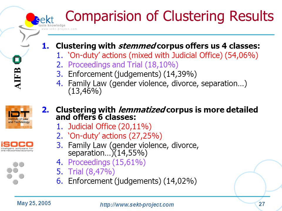 http://www.sekt-project.com AIFB May 25, 2005 27 1.Clustering with stemmed corpus offers us 4 classes: 1.'On-duty' actions (mixed with Judicial Office