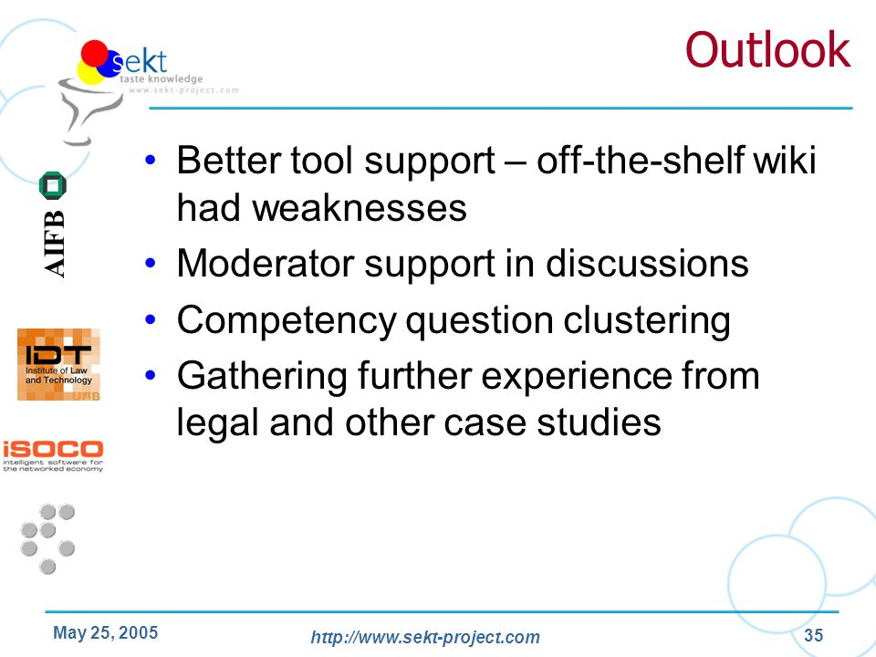 http://www.sekt-project.com AIFB May 25, 2005 35 Outlook Better tool support – off-the-shelf wiki had weaknesses Moderator support in discussions Comp