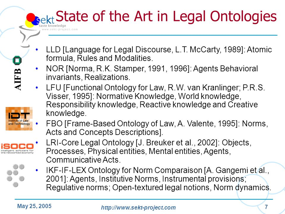 http://www.sekt-project.com AIFB May 25, 2005 7 LLD [Language for Legal Discourse, L.T. McCarty, 1989]: Atomic formula, Rules and Modalities. NOR [Nor