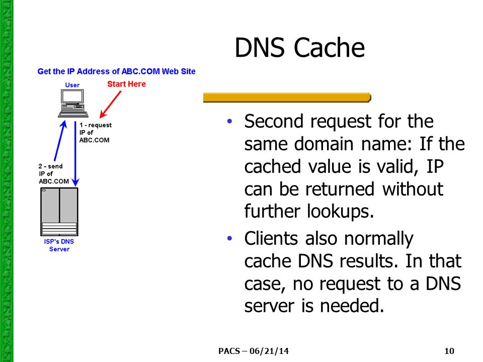 PACS – 06/21/14 10 DNS Cache Second request for the same domain name: If the cached value is valid, IP can be returned without further lookups.