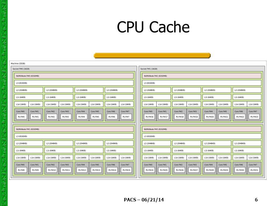 PACS – 06/21/14 6 CPU Cache