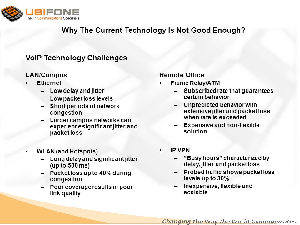VoIP Technology Challenges LAN/Campus Ethernet –Low delay and jitter –Low packet loss levels –Short periods of network congestion –Larger campus networks can experience significant jitter and packet loss WLAN (and Hotspots) –Long delay and significant jitter (up to 500 ms) –Packet loss up to 40% during congestion –Poor coverage results in poor link quality Remote Office Frame Relay/ATM –Subscribed rate that guarantees certain behavior –Unpredicted behavior with extensive jitter and packet loss when rate is exceeded –Expensive and non-flexible solution IP VPN – Busy hours characterized by delay, jitter and packet loss –Probed traffic shows packet loss levels up to 30% –Inexpensive, flexible and scalable Why The Current Technology Is Not Good Enough