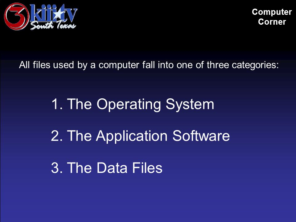 All files used by a computer fall into one of three categories: 1. The Operating System 2. The Application Software 3. The Data Files Computer Corner