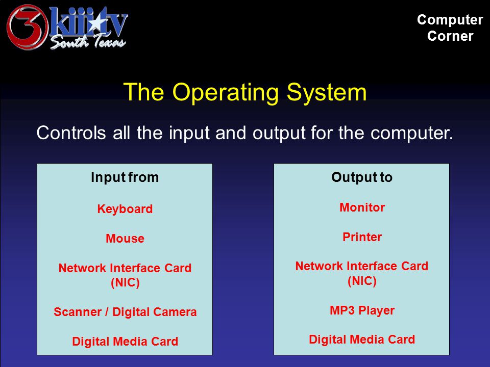 The Operating System Controls all the input and output for the computer. Input from Keyboard Mouse Network Interface Card (NIC) Scanner / Digital Came