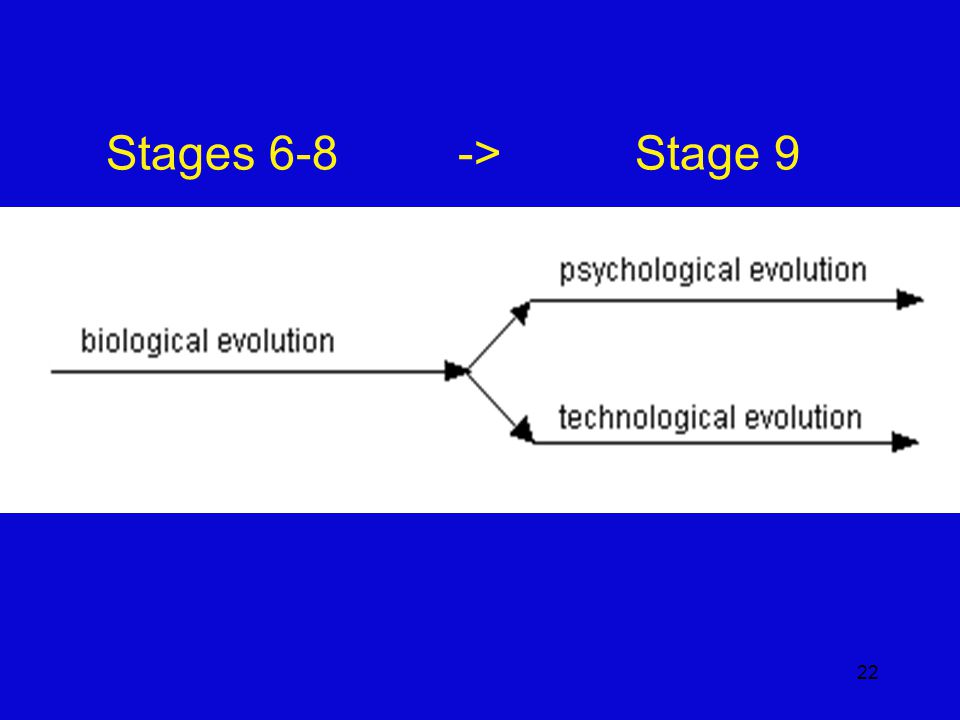 22 Stages 6-8 -> Stage 9