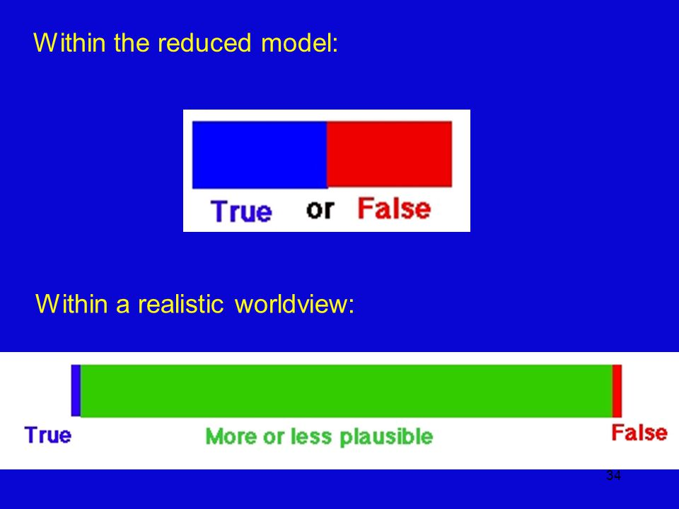 34 Within the reduced model: Within a realistic worldview: