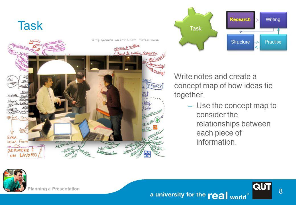 Planning a Presentation 8 Task.