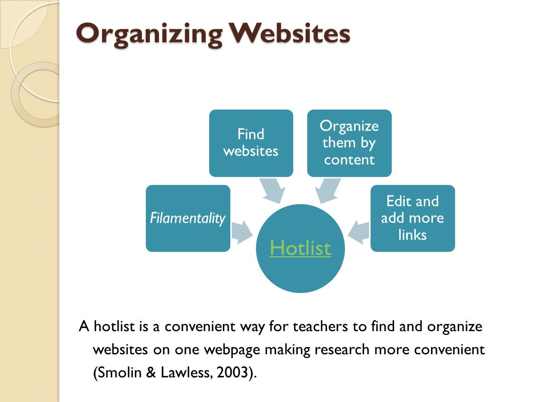 Organizing Websites A hotlist is a convenient way for teachers to find and organize websites on one webpage making research more convenient (Smolin & Lawless, 2003).