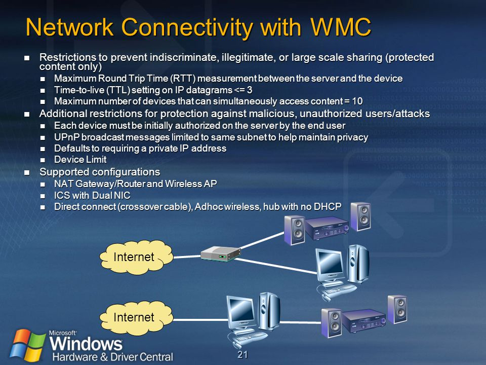 21 Network Connectivity with WMC Restrictions to prevent indiscriminate, illegitimate, or large scale sharing (protected content only) Restrictions to
