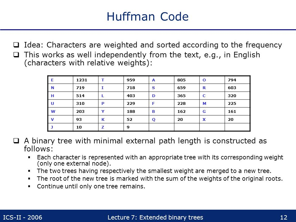 ICS-II - 2006Lecture 7: Extended binary trees12 Huffman Code  Idea: Characters are weighted and sorted according to the frequency  This works as wel