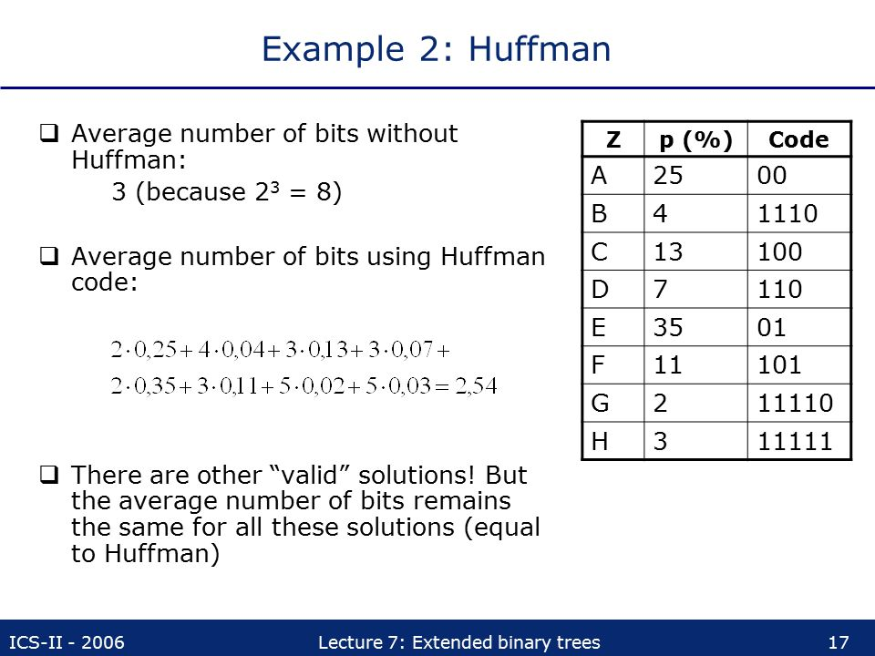 ICS-II - 2006Lecture 7: Extended binary trees17 Example 2: Huffman  Average number of bits without Huffman: 3 (because 2 3 = 8)  Average number of b