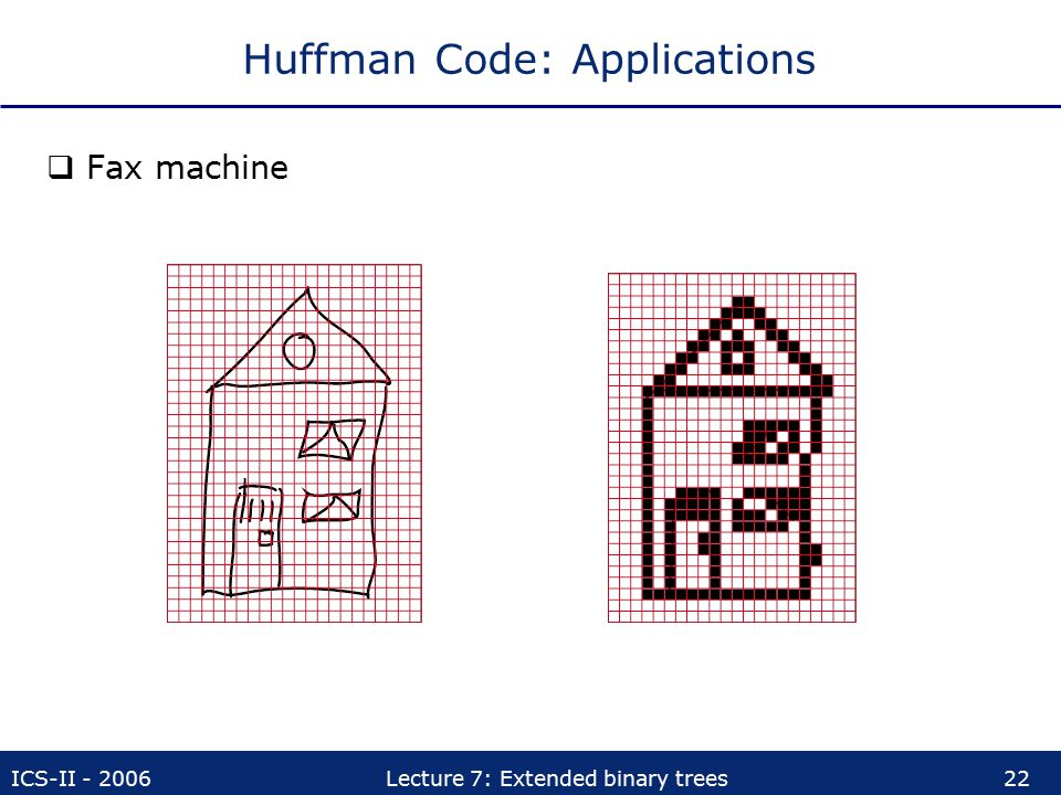 ICS-II - 2006Lecture 7: Extended binary trees22 Huffman Code: Applications  Fax machine