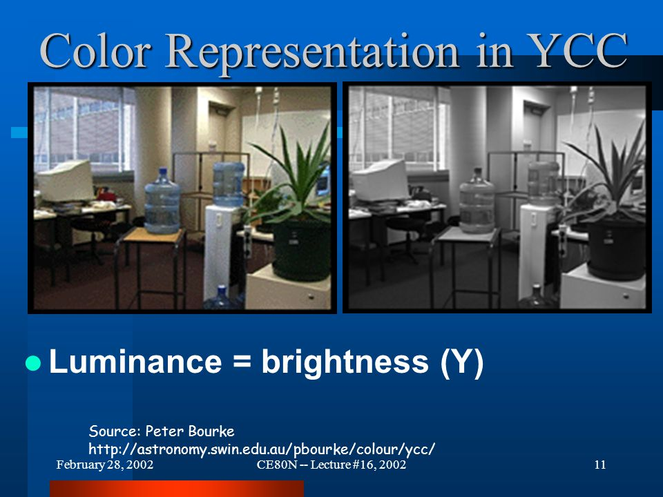 February 28, 2002CE80N -- Lecture #16, 200211 Color Representation in YCC Luminance = brightness (Y) Source: Peter Bourke http://astronomy.swin.edu.au/pbourke/colour/ycc/
