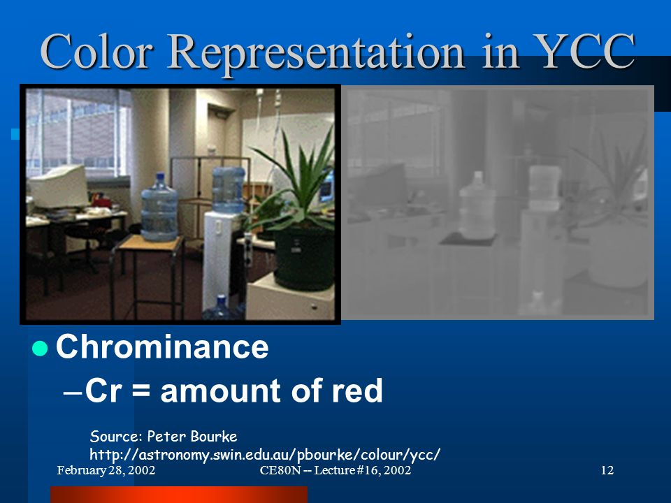 February 28, 2002CE80N -- Lecture #16, 200212 Color Representation in YCC Chrominance –Cr = amount of red Source: Peter Bourke http://astronomy.swin.e