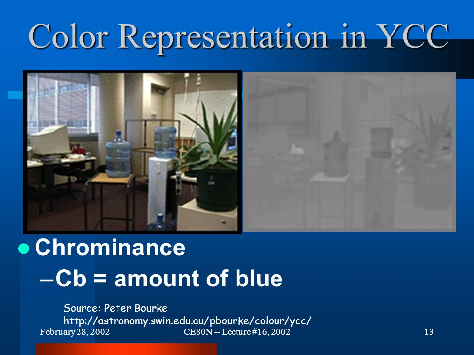 February 28, 2002CE80N -- Lecture #16, 200213 Color Representation in YCC Chrominance –Cb = amount of blue Source: Peter Bourke http://astronomy.swin.edu.au/pbourke/colour/ycc/