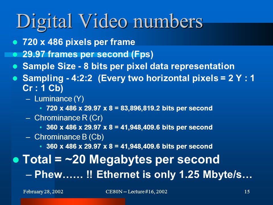 February 28, 2002CE80N -- Lecture #16, 200215 Digital Video numbers 720 x 486 pixels per frame 29.97 frames per second (Fps) Sample Size - 8 bits per pixel data representation Sampling - 4:2:2 (Every two horizontal pixels = 2 Y : 1 Cr : 1 Cb) –Luminance (Y) 720 x 486 x 29.97 x 8 = 83,896,819.2 bits per second –Chrominance R (Cr) 360 x 486 x 29.97 x 8 = 41,948,409.6 bits per second –Chrominance B (Cb) 360 x 486 x 29.97 x 8 = 41,948,409.6 bits per second Total = ~20 Megabytes per second –Phew…… !.
