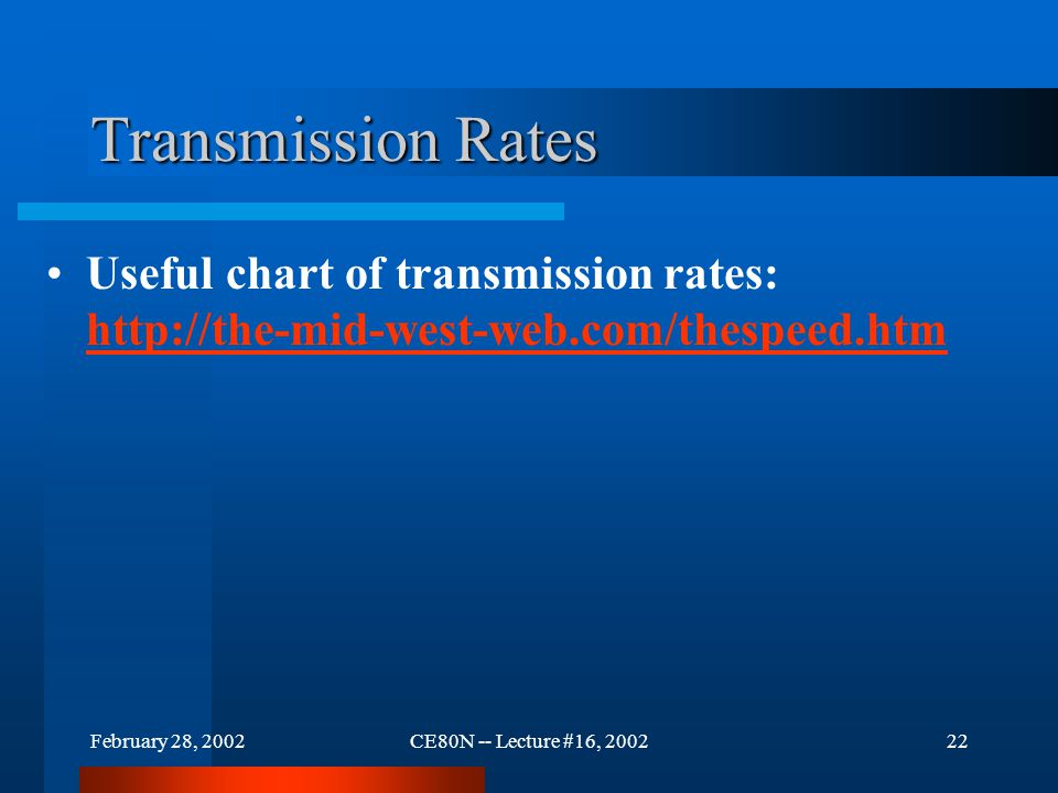 February 28, 2002CE80N -- Lecture #16, 200222 Transmission Rates Useful chart of transmission rates: http://the-mid-west-web.com/thespeed.htm