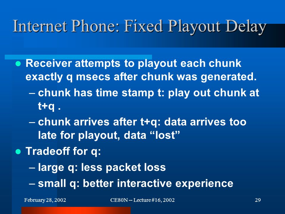 February 28, 2002CE80N -- Lecture #16, 200229 Internet Phone: Fixed Playout Delay Receiver attempts to playout each chunk exactly q msecs after chunk