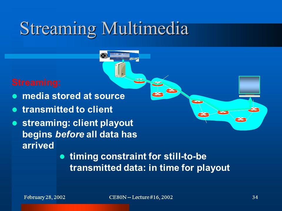 February 28, 2002CE80N -- Lecture #16, 200234 Streaming Multimedia Streaming: media stored at source transmitted to client streaming: client playout begins before all data has arrived timing constraint for still-to-be transmitted data: in time for playout