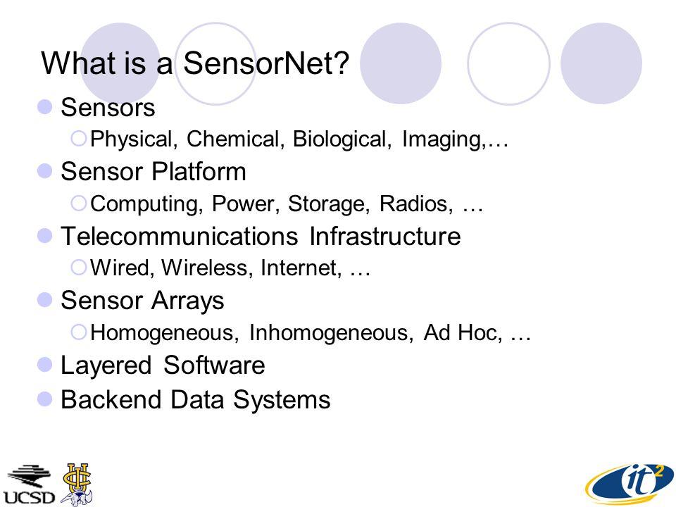 What is a SensorNet.