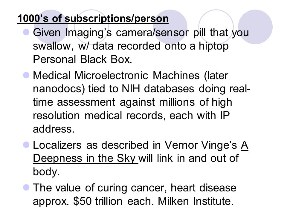 1000's of subscriptions/person Given Imaging's camera/sensor pill that you swallow, w/ data recorded onto a hiptop Personal Black Box.