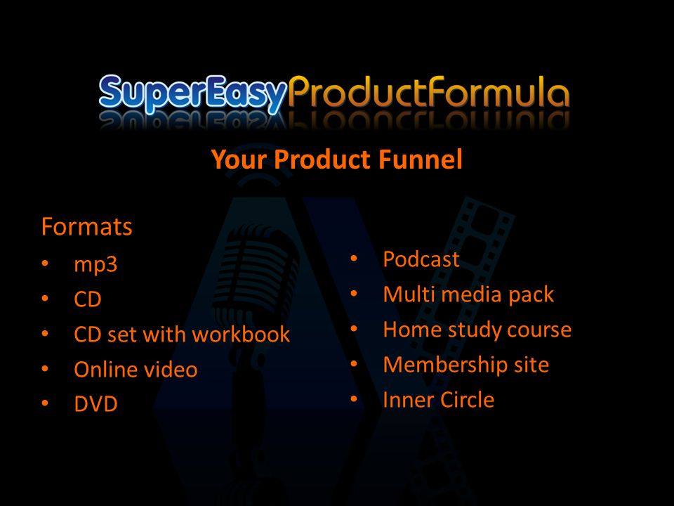 Formats mp3 CD CD set with workbook Online video DVD Podcast Multi media pack Home study course Membership site Inner Circle Your Product Funnel