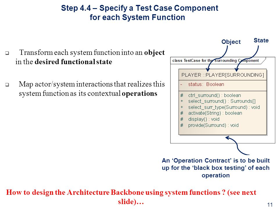 11 Step 4.4 – Specify a Test Case Component for each System Function  Transform each system function into an object in the desired functional state  Map actor/system interactions that realizes this system function as its contextual operations 11 How to design the Architecture Backbone using system functions .