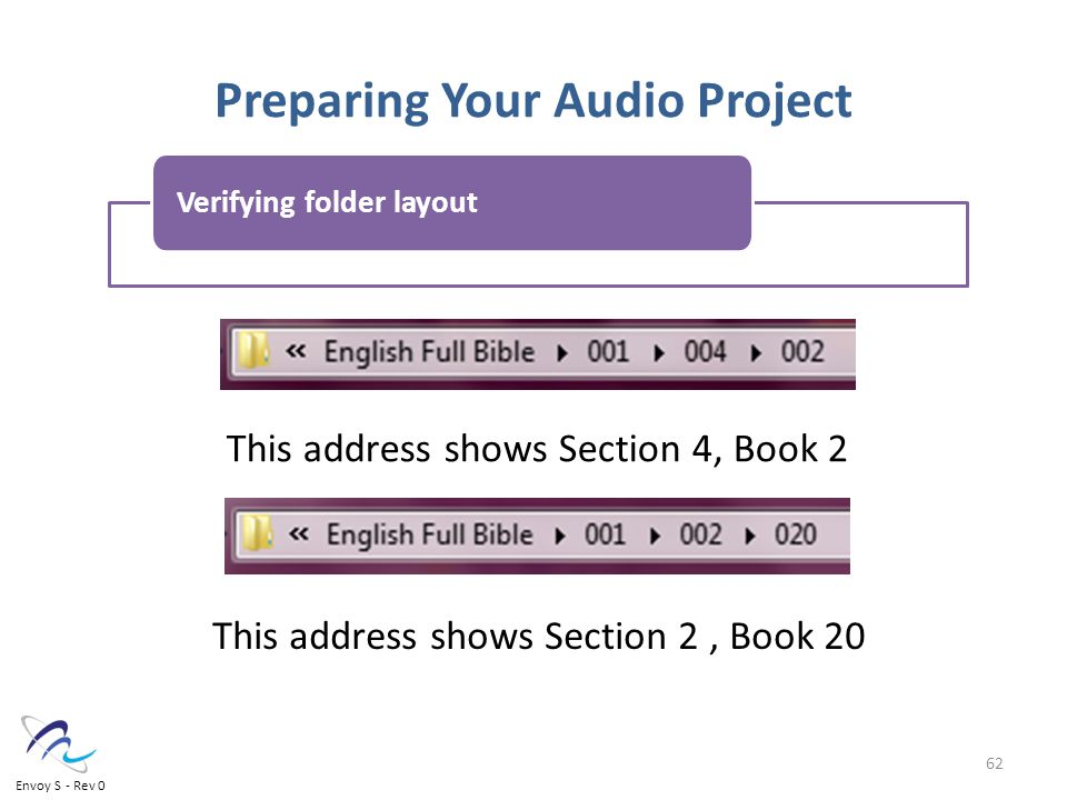 Preparing Your Audio Project This address shows Section 2, Book 20 This address shows Section 4, Book 2 Verifying folder layout 62 Envoy S - Rev 0
