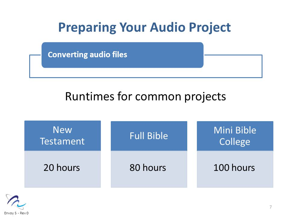 Preparing Your Audio Project Runtimes for common projects New Testament 20 hours Full Bible 80 hours Mini Bible College 100 hours Converting audio files 7 Envoy S - Rev 0