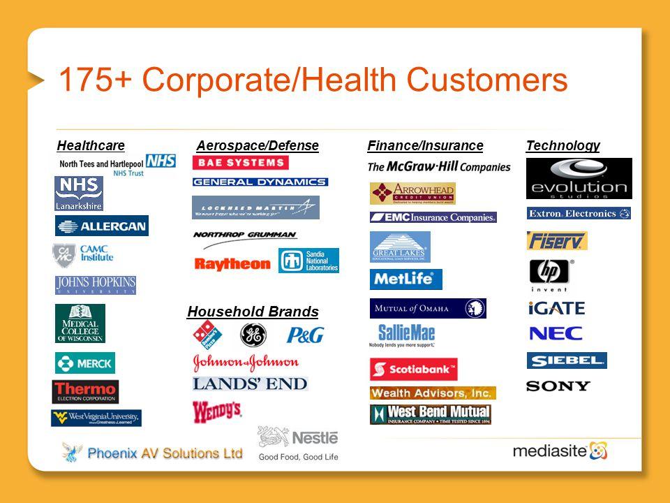 Healthcare 175+ Corporate/Health Customers Healthcare Household Brands Aerospace/DefenseHealthcareFinance/InsuranceTechnology